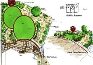 Garden Design Help Needed