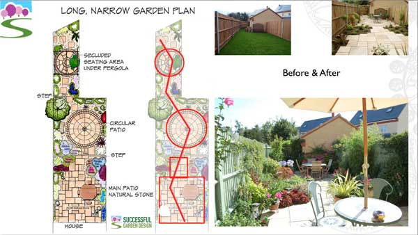 Small garden design tips gardening today interview for Small narrow garden designs