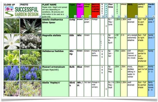 MAR-plants-selection