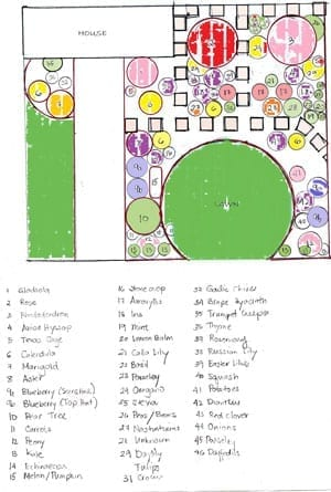 Front-Yard-Makeover-plan