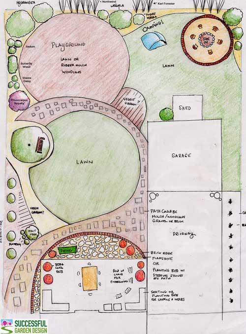 Trisha s 1st garden plan design case study for Successful garden design