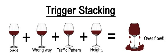 When we start pouring all of the stressors into 1 wine glass, it gets a little messy (and is a waste of good wine!).