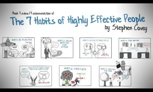 THE 7 HABITS OF HIGHLY EFFECTIVE PEOPLE BY STEPHEN COVEY – ANIMATED BOOK REVIEW