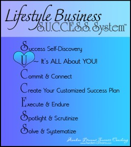 Awaken Dreams Success Coaching - Lifestyle Business S.U.C.C.E.S.S. System™