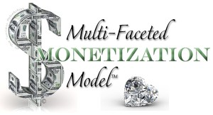 Multi-Faceted Monetization Model™ - The Success Rebelution