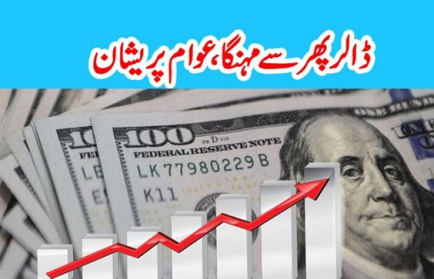 US Dollar registered another increase against the Pakistani Rupee
