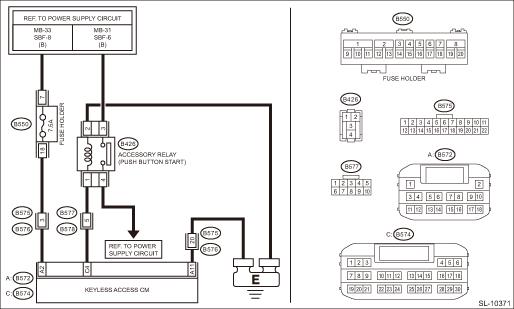 lan wiring diagram b
