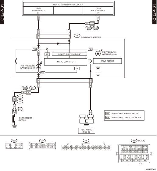 Subaru Wiring Diagrams Lighting Electrical System Schematic Binatani