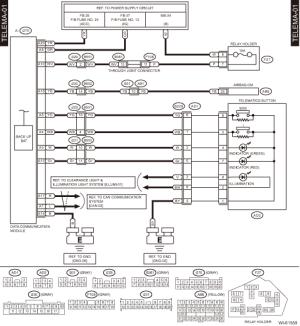Subaru Crosstrek Service Manual  Telematics system Wiring diagram  Wiring system