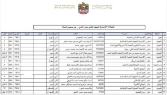 جدول نتائج