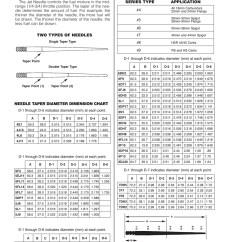 Suzuki Mikuni Carburetor Diagram For 08 125 Dodge Ram Ignition Wiring Carb Jets Sizes