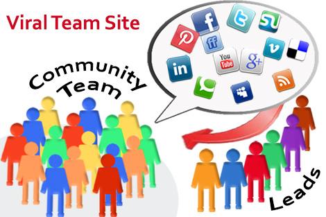 team site traffic social media and member leveraging effect