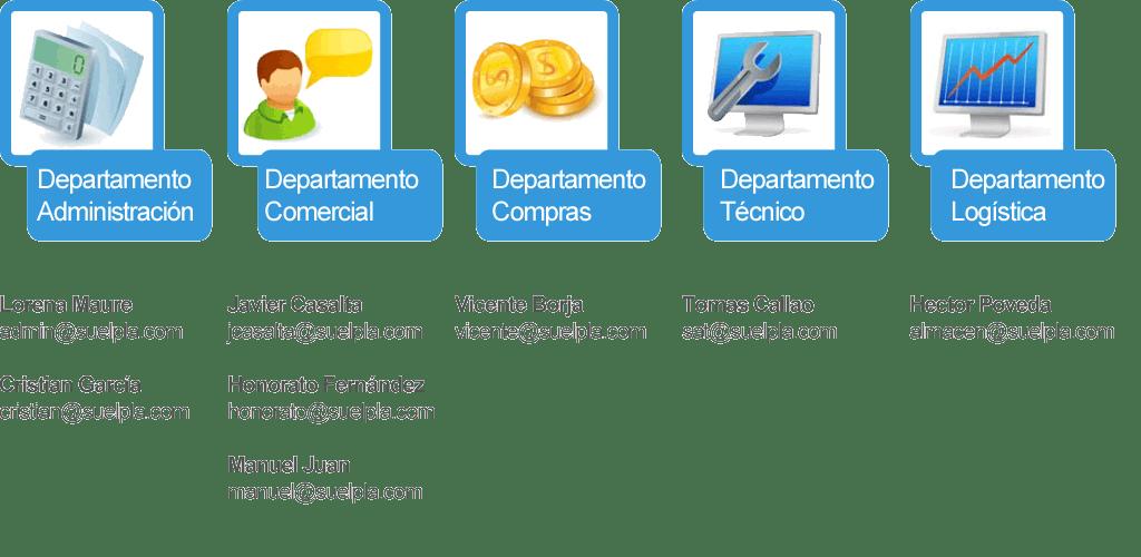 Departamentos Suelpla