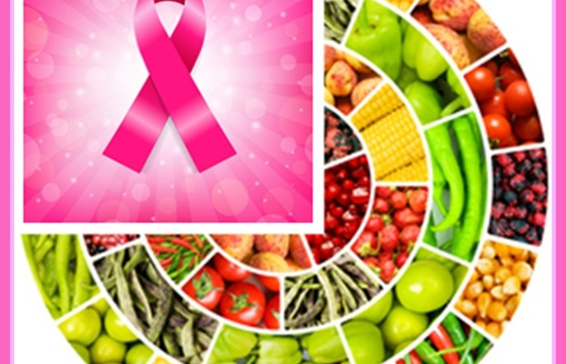 Find Out Why These Foods Are Protective Against Breast Cancer