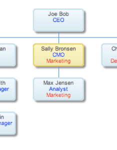 Like this post also organizational chart for sugarcrm rh sugaroutfitters