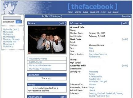 Κάπως έτσι ήταν το Facebook εν έτει 2004