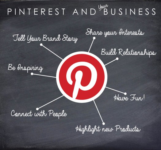 wp_post_pinterest