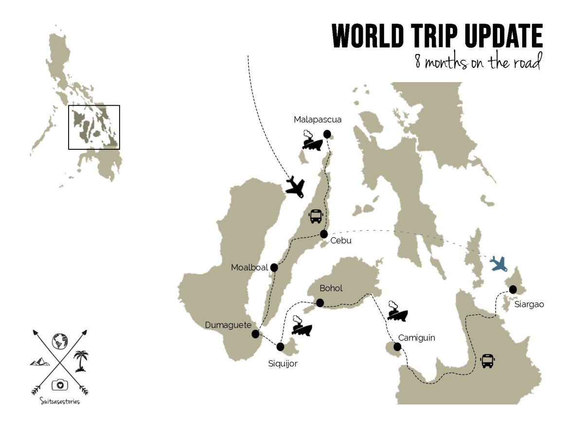 World trip month 8: Island hopping in the Philippines