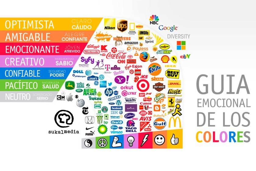 La psicología de los colores en las marcas - el color del logo - Branding - Sukalmedia