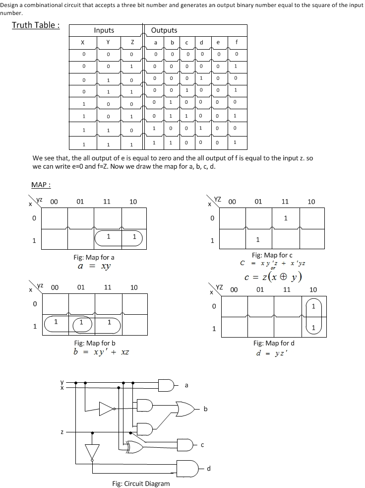 7.Design a combinational circuit that accepts a three bit