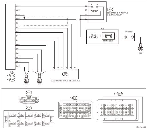 subaru legacy service manual  dtc p2101 throttle actuator