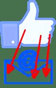 Facebook killed the E-amil