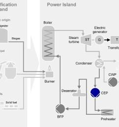 condensate extraction pump for biomass firing [ 1920 x 1278 Pixel ]