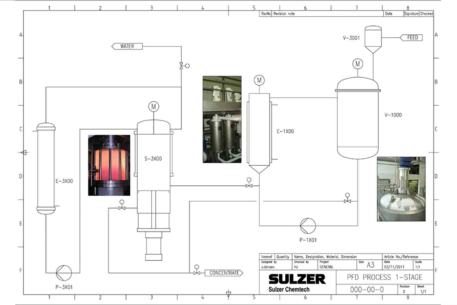 hight resolution of process flow diagram freeze concentration process