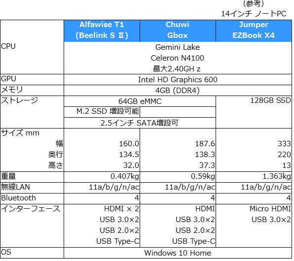 Alfawise T1 spec