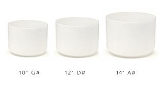 Mini frosted bowl endocrine set