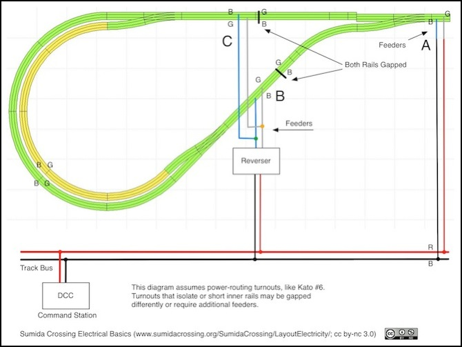 dcc model railway wiring diagrams lewis dot diagram for of2 n scale track basics a layout power