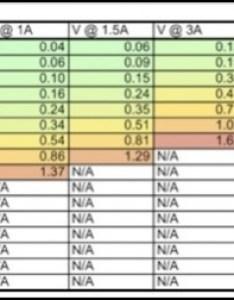 Dc ampacity chart chart paketsusudomba co also charts frodo fullring rh