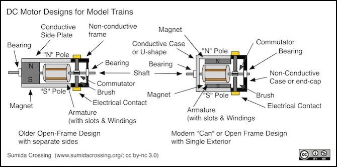 Dc Motor Wiring Diagram | Wiring Diagram on