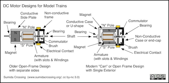 4 wire dc motor wiring diagram