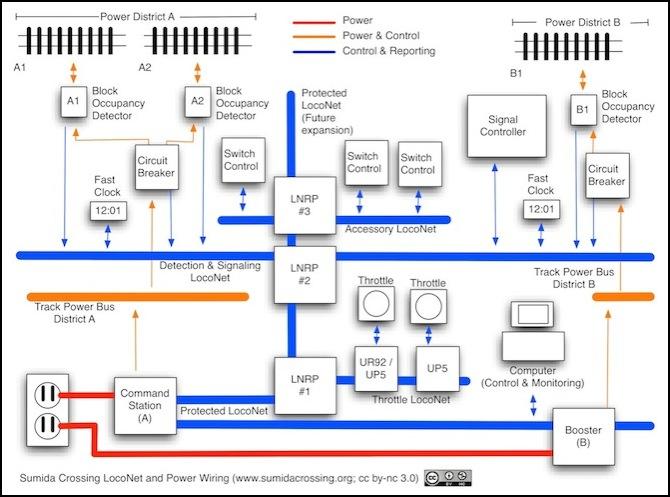 digitrax wiring diagram