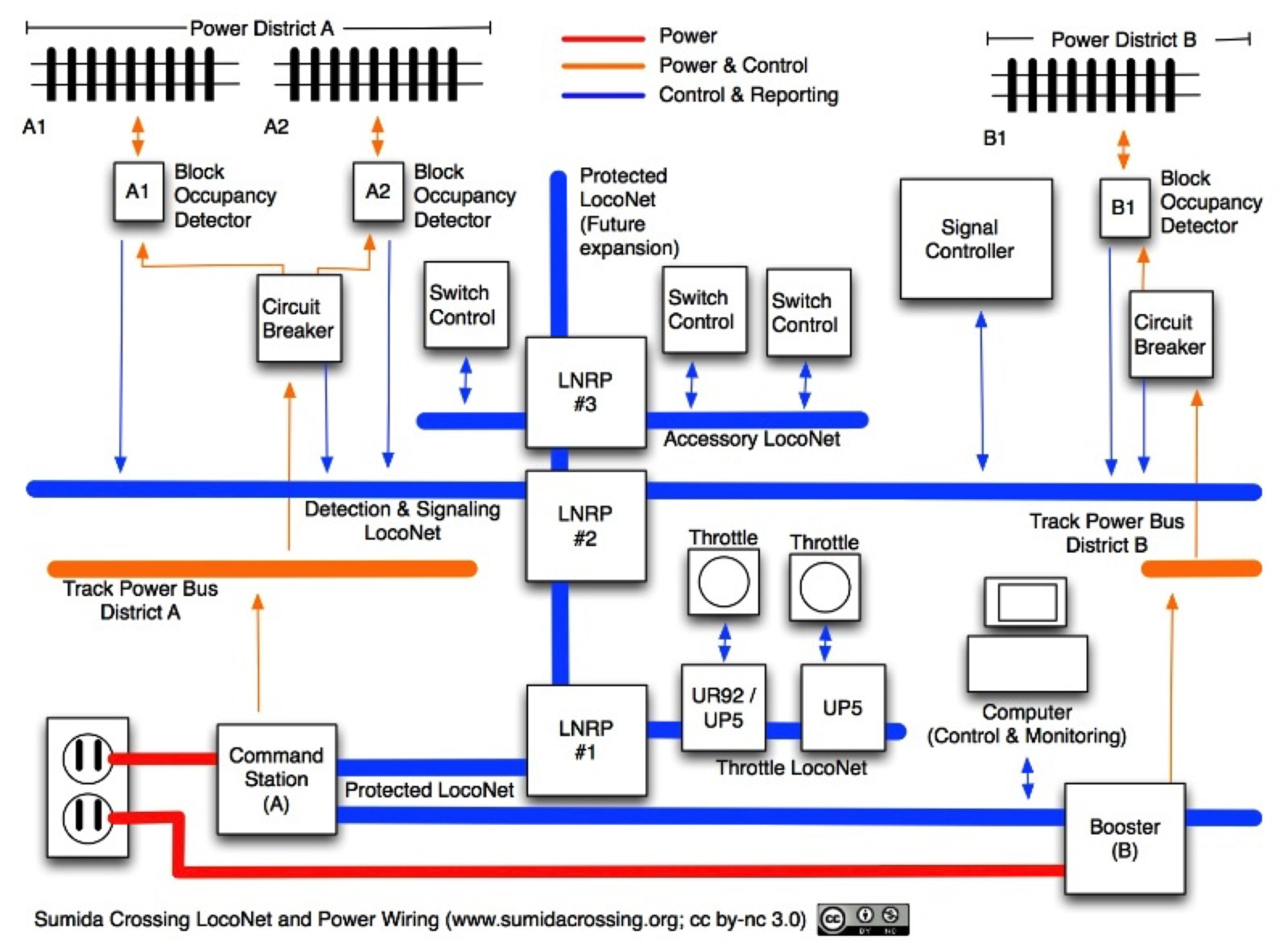 dcc wiring diagram fresh layout full human leg tendons diagrams