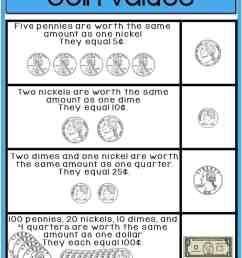 How to Absolutely Love Teaching Money - Sum Math Fun [ 1037 x 797 Pixel ]