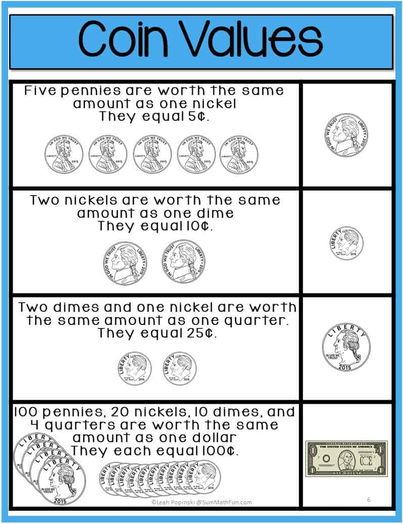 medium resolution of How to Absolutely Love Teaching Money - Sum Math Fun