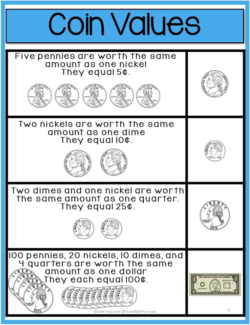 hight resolution of How to Absolutely Love Teaching Money - Sum Math Fun