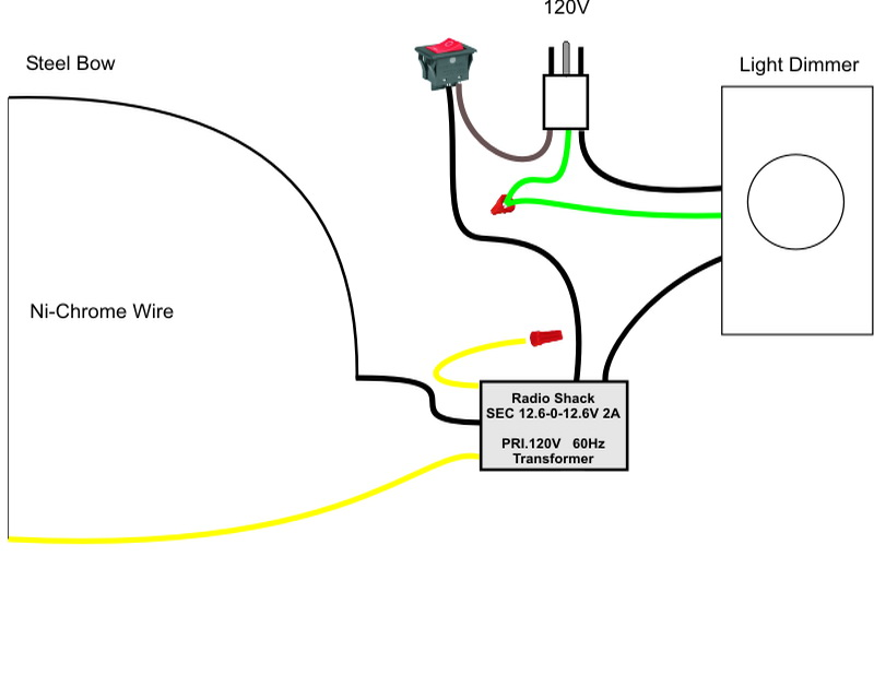 Pictoral guide to a home-made hot wire foam cutter.