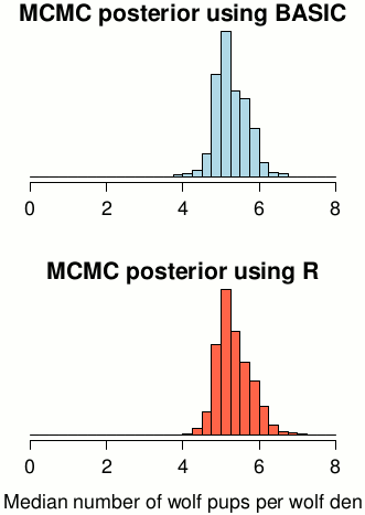 Basic MCMC and Bayesian statistics in… BASIC! | R-bloggers
