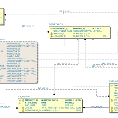Entity Relationship Diagram Tutorial Wiring For Brake Controller Schema Visualizer Oracle Sql Developer - Sumsoft Solutions