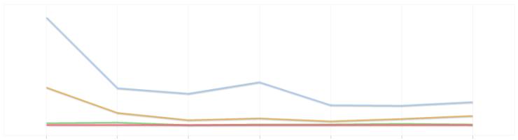 Contest_Graph