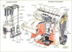Engine  Sun Auto Service