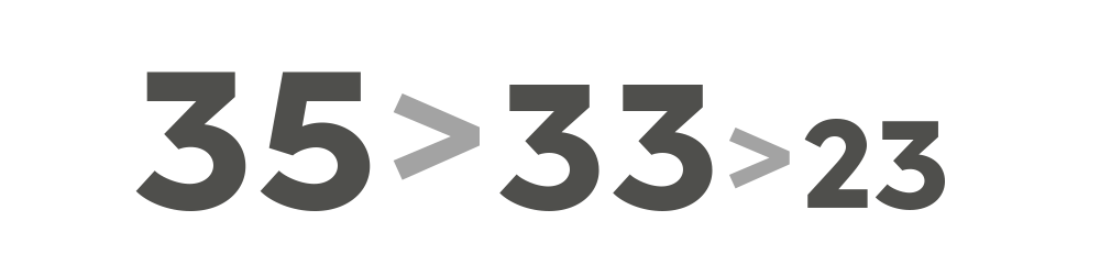 35vs23