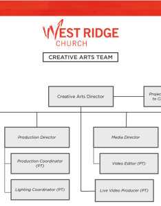 Player error also west ridge church   creative arts team sundayu magazine rh sundaymag