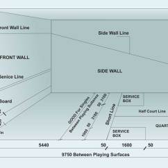 Squash Court Diagram Solar Panel System Wiring Sundek Sports Systems Construction Supply The Size Was Codified In 1920s At 975 Cm 32 Feet And 640 21 Wide Front Wall Has A Line 457 15 Above