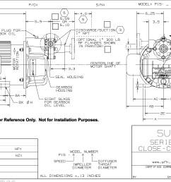 products sunflo industrial grade pumps sunflo p 1500 industrial grade pump sunflo p1500 close coupled dimensions [ 8250 x 5315 Pixel ]