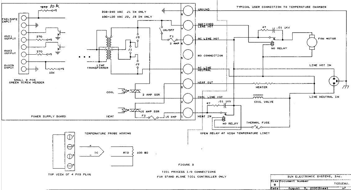 TC01 Temperature Controller