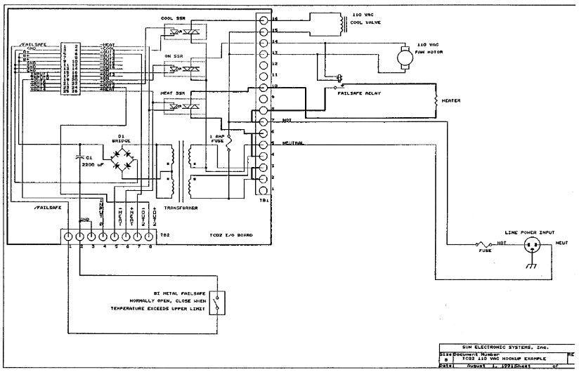 TC02 Retrofit Controller